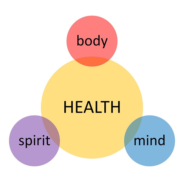 how to heal issues with mind body and spirit